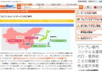 日文淘宝代购系统